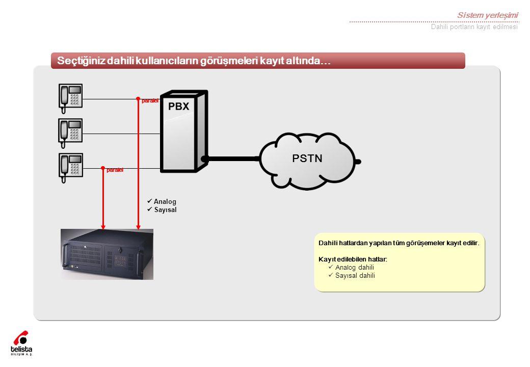 Sistem yerleşimi Seçtiğiniz dahili kullanıcıların görüşmeleri kayıt altında… Dahili portların kayıt edilmesi PSTN Dahili hatlardan yapılan tüm görüşemeler kayıt edilir.