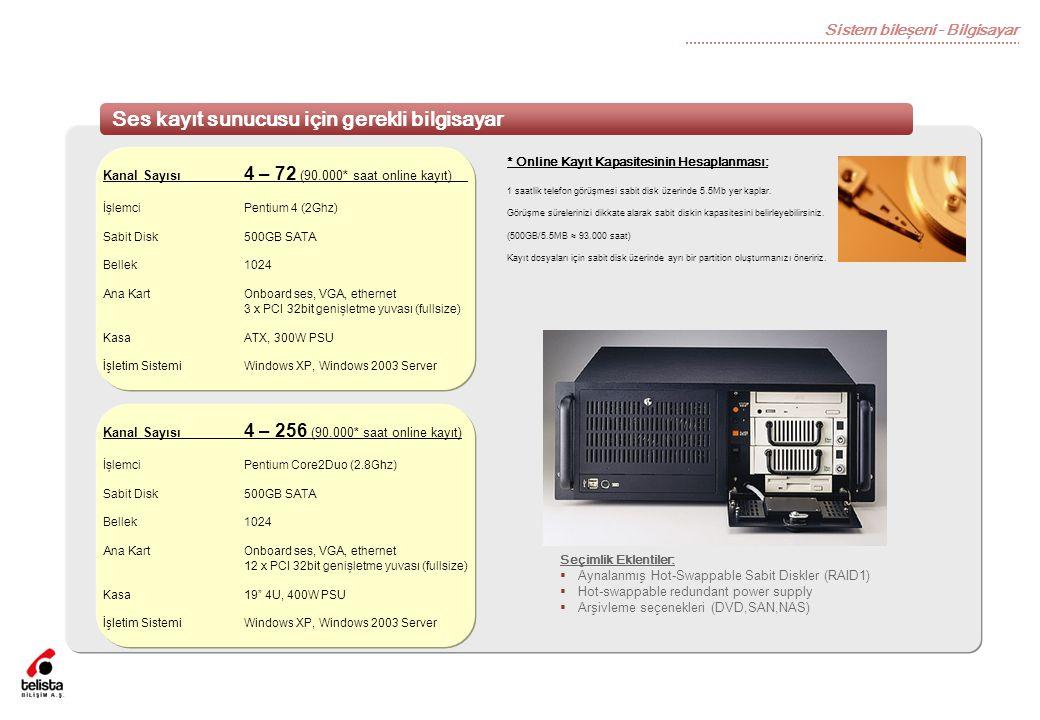 Sistem bileşeni - Bilgisayar Ses kayıt sunucusu için gerekli bilgisayar Kanal Sayısı 4 – 72 (90.000* saat online kayıt) İşlemciPentium 4 (2Ghz) Sabit Disk 50 0GB SATA Bellek1024 Ana Kart Onboard ses, VGA, ethernet 3 x PCI 32bit genişletme yuvası (fullsize) KasaATX, 300W PSU İşletim SistemiWindows XP, Windows 2003 Server Kanal Sayısı 4 – 256 (90.000* saat online kayıt) İşlemciPentium Core2Duo (2.8Ghz) Sabit Disk 500 GB SATA Bellek1024 Ana Kart Onboard ses, VGA, ethernet 12 x PCI 32bit genişletme yuvası (fullsize) Kasa19 4U, 400W PSU İşletim SistemiWindows XP, Windows 2003 Server * Online Kayıt Kapasitesinin Hesaplanması: 1 saatlik telefon görüşmesi sabit disk üzerinde 5.5Mb yer kaplar.