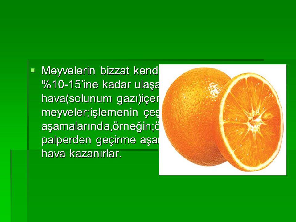 Meyvelerin bizzat kendileri,dokuda hacimlerinin %10-15'ine kadar ulaşan miktarda hava(solunum gazı)içerirler.Ayrıca meyveler;işlemenin çeşitli aşama