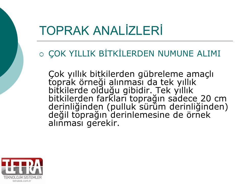 TEŞEKKÜRLER Tetra Teknolojik Sistemler Ltd.Şti. Mehmet ÖZULU Zir. Yük. Mühendisi