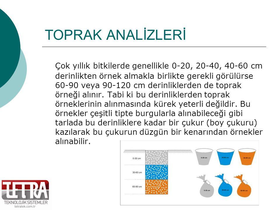 TOPRAK ORGANİK MADDESİ B.