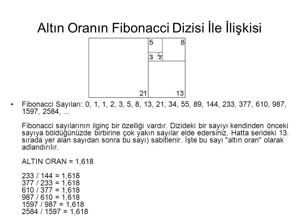 Altın Oranın Fibonacci Dizisi İle İlişkisi •Fibonacci Sayıları: 0, 1, 1, 2, 3, 5, 8, 13, 21, 34, 55, 89, 144, 233, 377, 610, 987, 1597, 2584,... Fibon