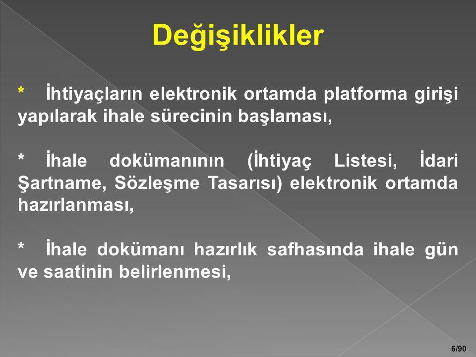 6/90 *İhtiyaçların elektronik ortamda platforma girişi yapılarak ihale sürecinin başlaması, *İhale dokümanının (İhtiyaç Listesi, İdari Şartname, Sözle