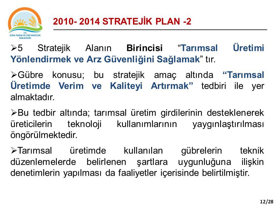 """ 5 Stratejik Alanın Birincisi """"Tarımsal Üretimi Yönlendirmek ve Arz Güvenliğini Sağlamak"""" tır.  Gübre konusu; bu stratejik amaç altında """"Tarımsal Ür"""
