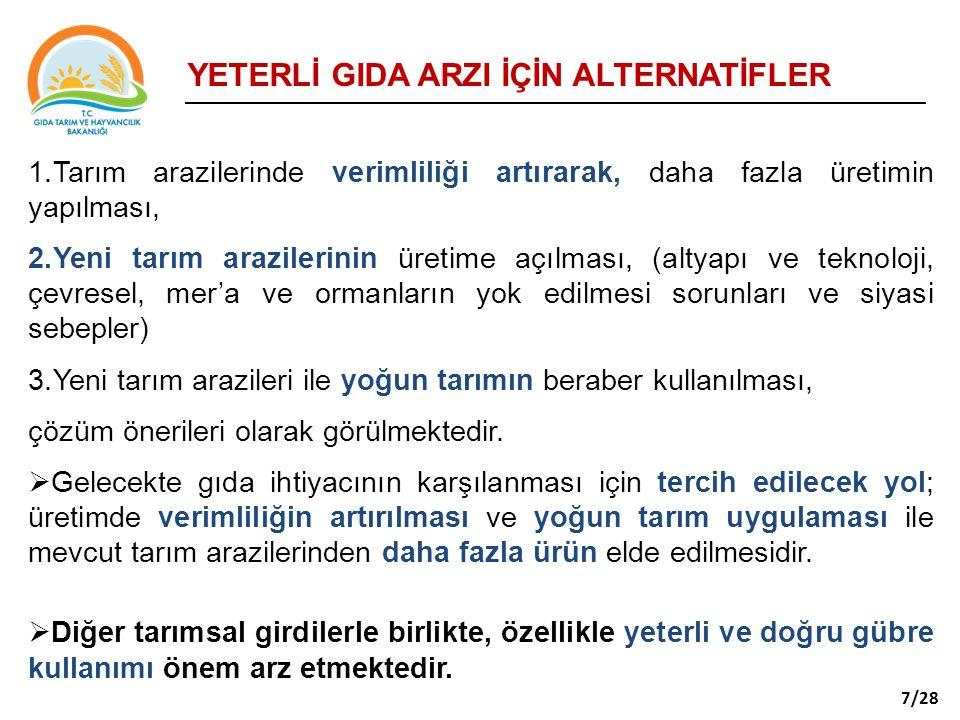 TEŞEKKÜRLER enver.aksoy@tarim.gov.tr http://www.tarim.gov.tr/ SGB 28