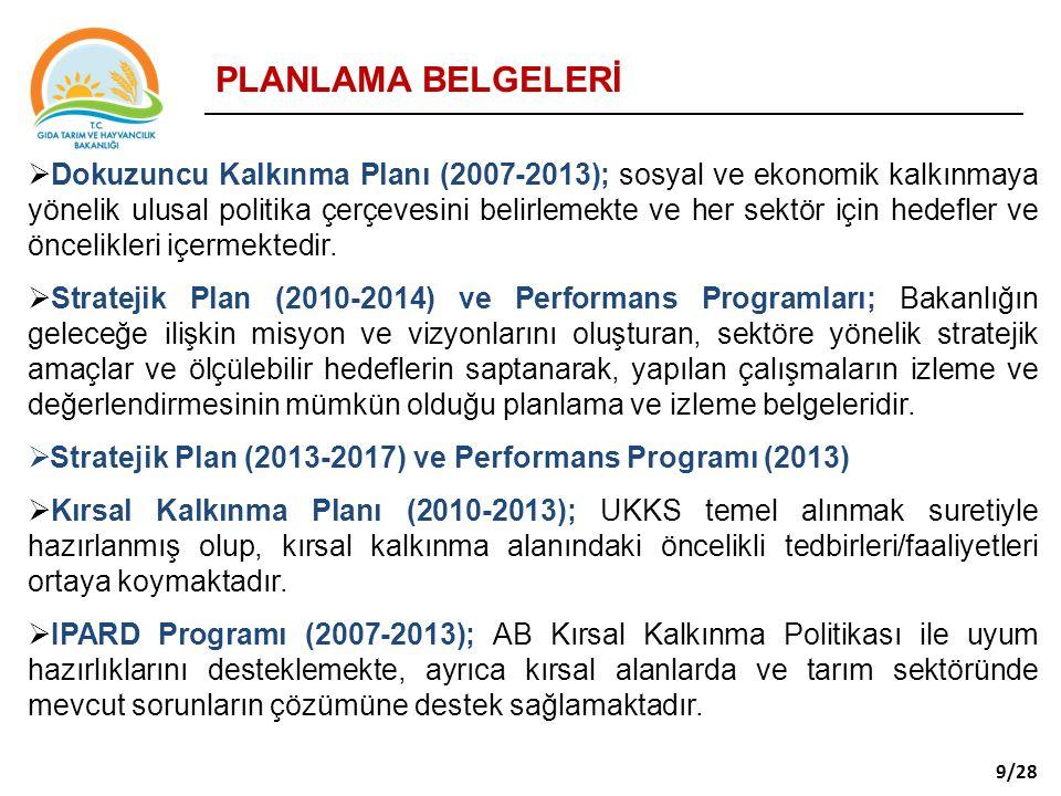  Dokuzuncu Kalkınma Planı (2007-2013); sosyal ve ekonomik kalkınmaya yönelik ulusal politika çerçevesini belirlemekte ve her sektör için hedefler ve