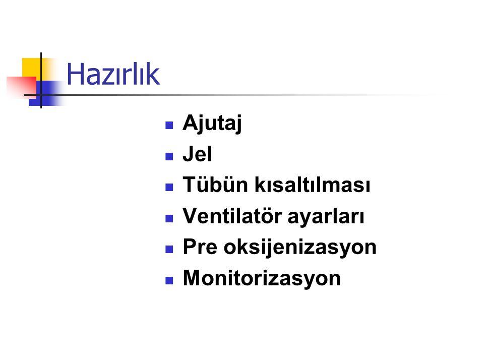 Hazırlık  Ajutaj  Jel  Tübün kısaltılması  Ventilatör ayarları  Pre oksijenizasyon  Monitorizasyon