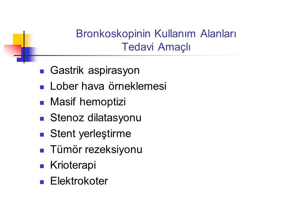Bronkoskopinin Kullanım Alanları Tedavi Amaçlı  Gastrik aspirasyon  Lober hava örneklemesi  Masif hemoptizi  Stenoz dilatasyonu  Stent yerleştirm