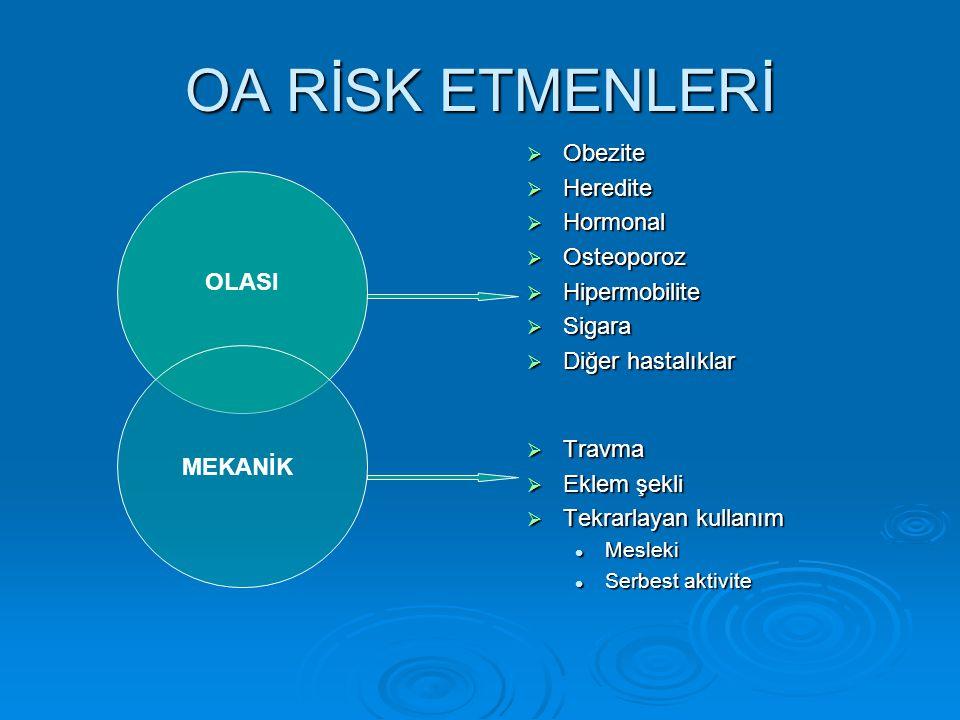 OA RİSK ETMENLERİ  Obezite  Heredite  Hormonal  Osteoporoz  Hipermobilite  Sigara  Diğer hastalıklar  Travma  Eklem şekli  Tekrarlayan kulla