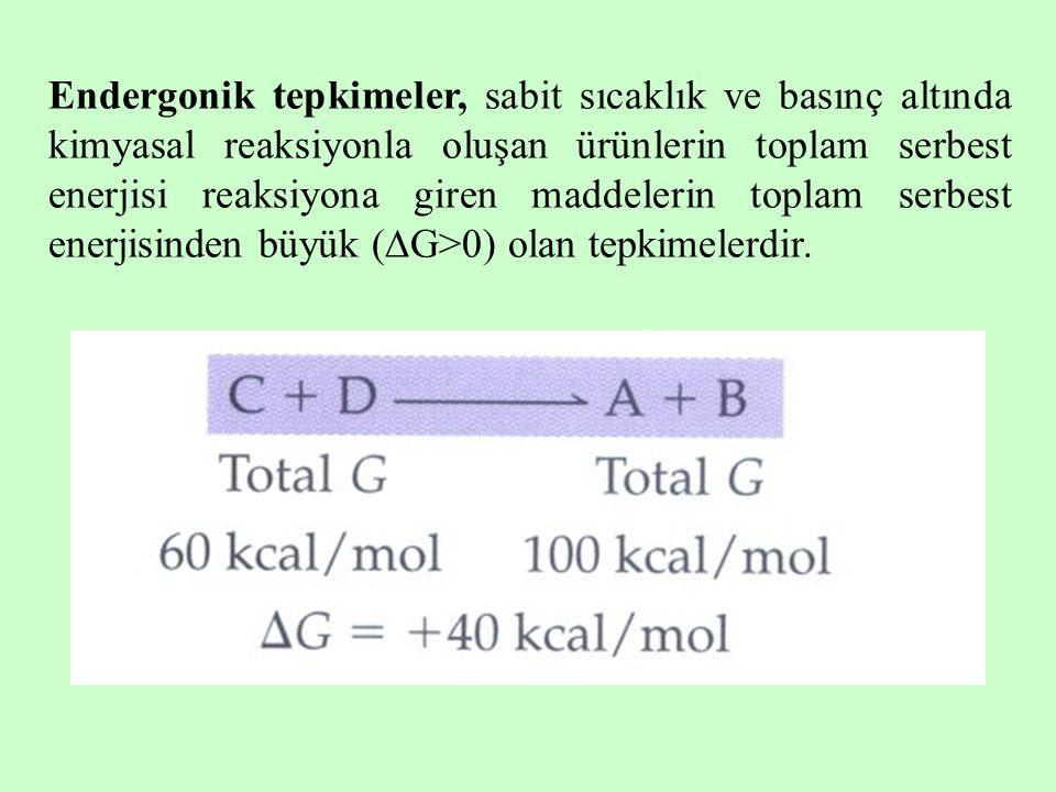 Endergonik tepkimeler, sabit sıcaklık ve basınç altında kimyasal reaksiyonla oluşan ürünlerin toplam serbest enerjisi reaksiyona giren maddelerin topl