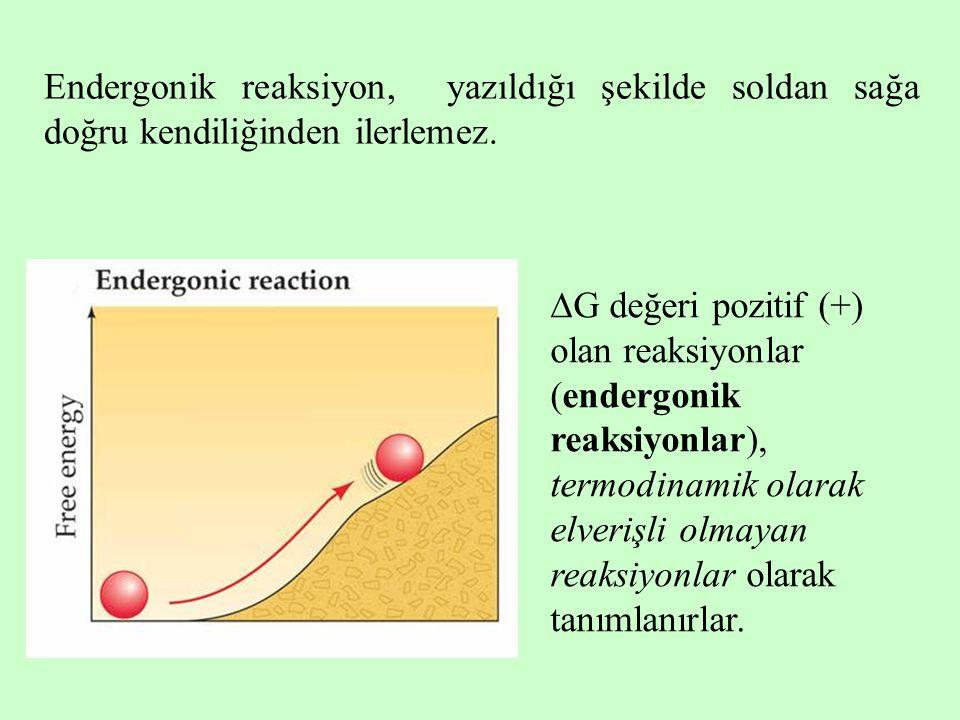 Endergonik reaksiyon, yazıldığı şekilde soldan sağa doğru kendiliğinden ilerlemez.  G değeri pozitif (+) olan reaksiyonlar (endergonik reaksiyonlar),