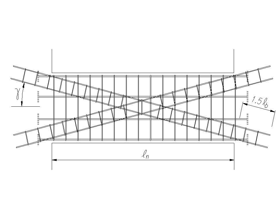 A sd = V d / (2 f yd sin  ) •Çapraz donatı demetlerinde en az dört adet donatı bulunacak ve bu donatılar perde parçalarının içine doğru en az 1.5 ℓ b kadar uzatılacaktır.