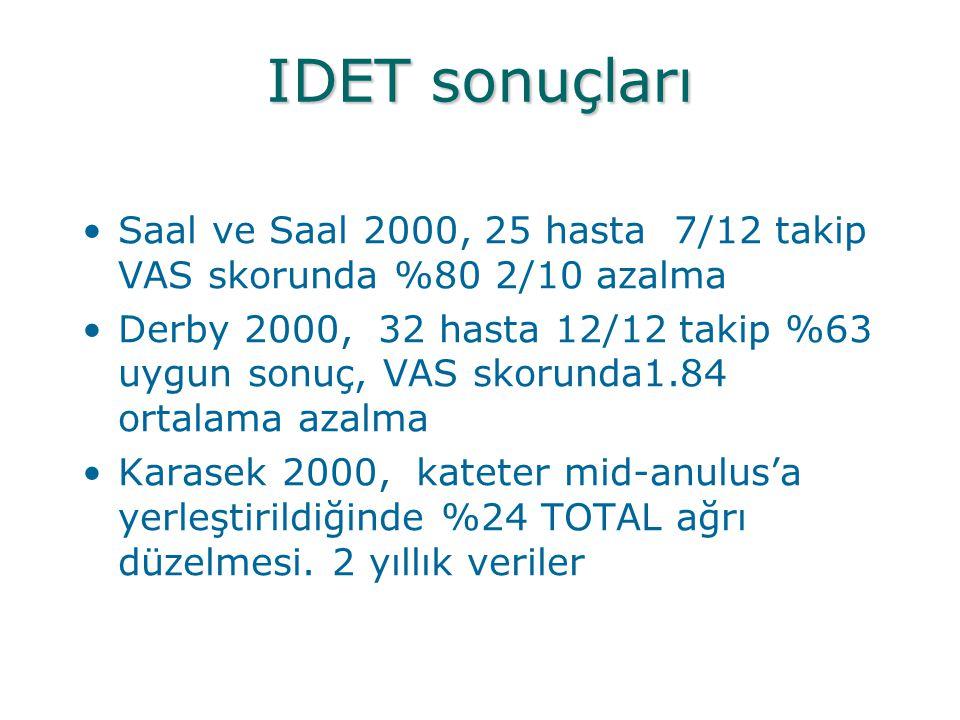 IDET sonuçları •Saal ve Saal 2000, 25 hasta 7/12 takip VAS skorunda %80 2/10 azalma •Derby 2000, 32 hasta 12/12 takip %63 uygun sonuç, VAS skorunda1.8