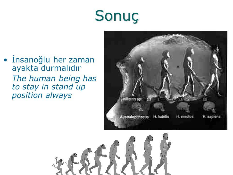 Sonuç •İnsanoğlu her zaman ayakta durmalıdır The human being has to stay in stand up position always