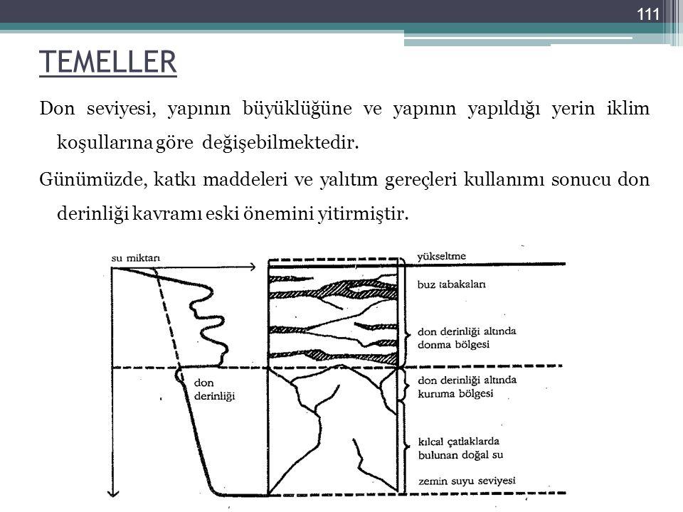 TEMELLER Don seviyesi, yapının büyüklüğüne ve yapının yapıldığı yerin iklim koşullarına göre değişebilmektedir. Günümüzde, katkı maddeleri ve yalıtım