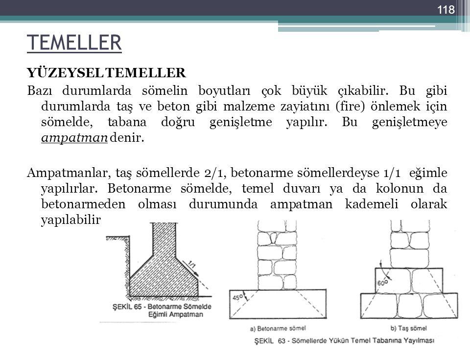 TEMELLER YÜZEYSEL TEMELLER Bazı durumlarda sömelin boyutları çok büyük çıkabilir. Bu gibi durumlarda taş ve beton gibi malzeme zayiatını (fire) önleme