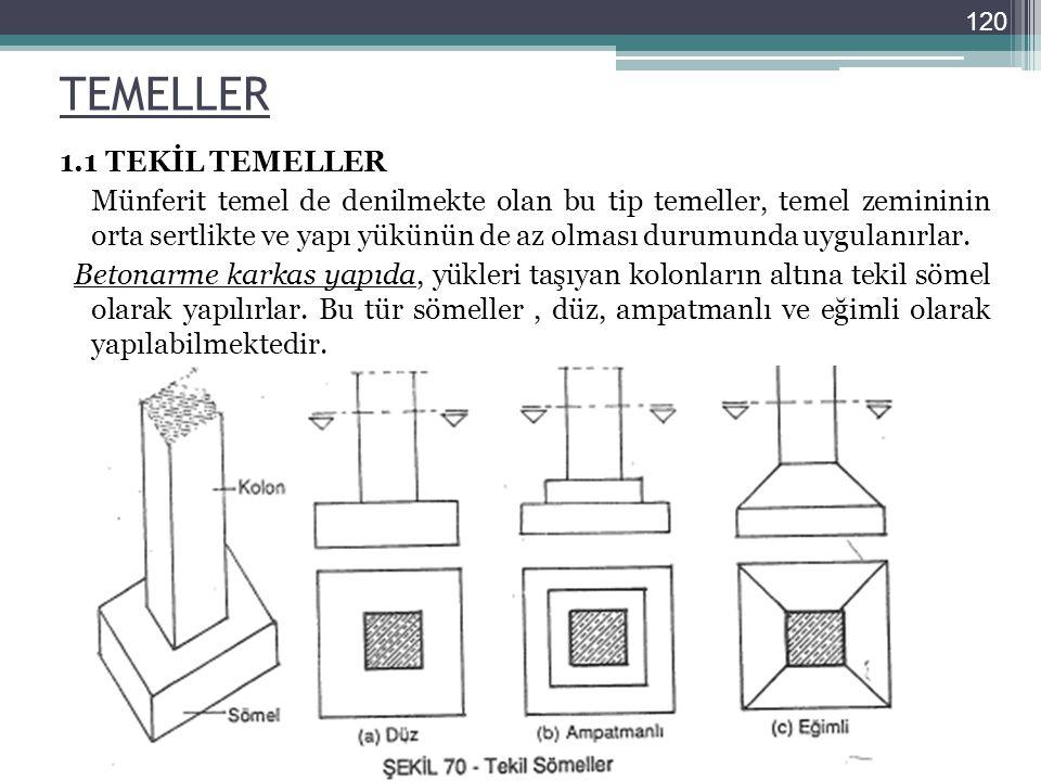 TEMELLER 1.1 TEKİL TEMELLER Münferit temel de denilmekte olan bu tip temeller, temel zemininin orta sertlikte ve yapı yükünün de az olması durumunda u
