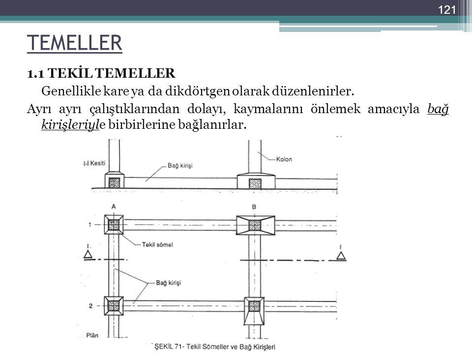 TEMELLER 1.1 TEKİL TEMELLER Genellikle kare ya da dikdörtgen olarak düzenlenirler. Ayrı ayrı çalıştıklarından dolayı, kaymalarını önlemek amacıyla bağ