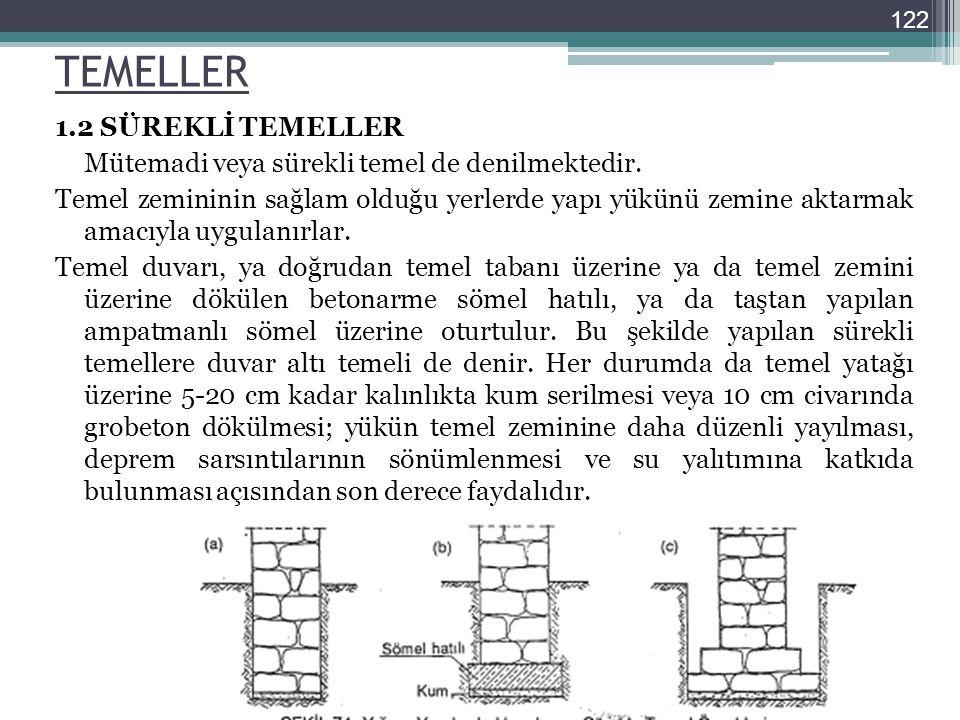 TEMELLER 1.2 SÜREKLİ TEMELLER Mütemadi veya sürekli temel de denilmektedir. Temel zemininin sağlam olduğu yerlerde yapı yükünü zemine aktarmak amacıyl