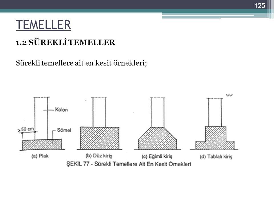 TEMELLER 1.2 SÜREKLİ TEMELLER Sürekli temellere ait en kesit örnekleri; 125