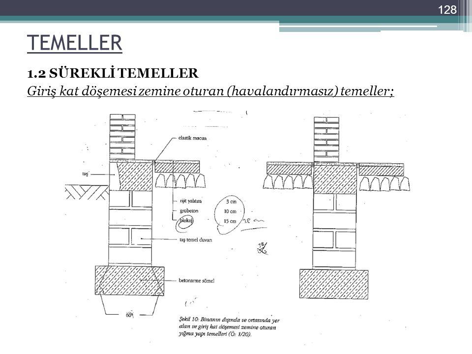 TEMELLER 1.2 SÜREKLİ TEMELLER Giriş kat döşemesi zemine oturan (havalandırmasız) temeller; 128
