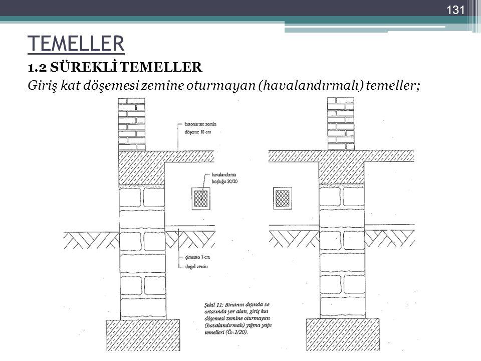 TEMELLER 1.2 SÜREKLİ TEMELLER Giriş kat döşemesi zemine oturmayan (havalandırmalı) temeller; 131