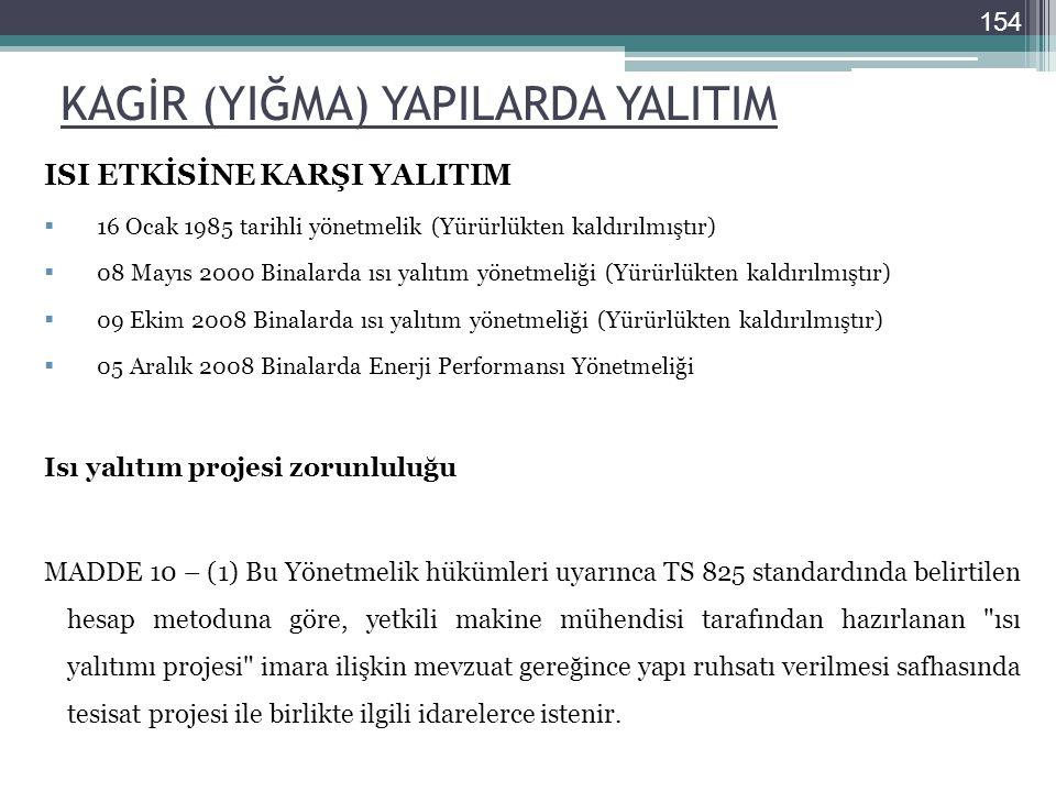 KAGİR (YIĞMA) YAPILARDA YALITIM ISI ETKİSİNE KARŞI YALITIM  16 Ocak 1985 tarihli yönetmelik (Yürürlükten kaldırılmıştır)  08 Mayıs 2000 Binalarda ıs
