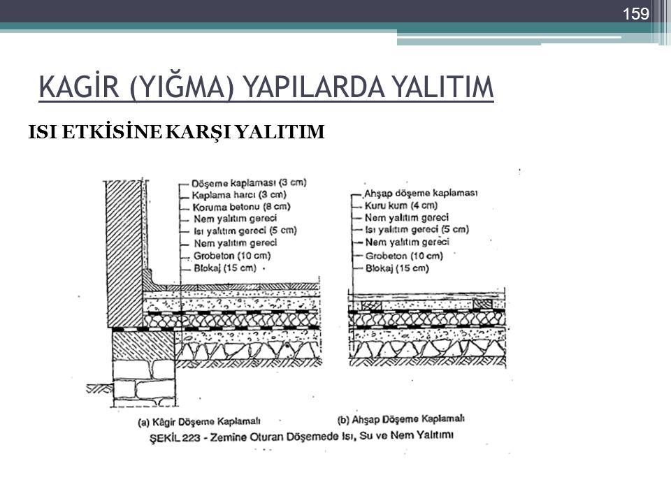 KAGİR (YIĞMA) YAPILARDA YALITIM ISI ETKİSİNE KARŞI YALITIM 159