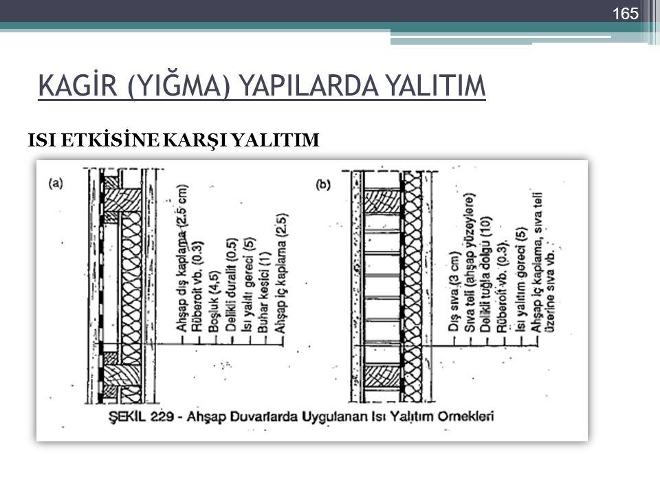 KAGİR (YIĞMA) YAPILARDA YALITIM ISI ETKİSİNE KARŞI YALITIM 165