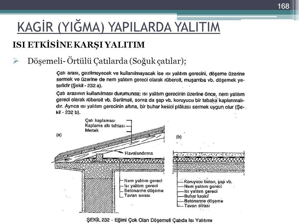 KAGİR (YIĞMA) YAPILARDA YALITIM ISI ETKİSİNE KARŞI YALITIM  Döşemeli- Örtülü Çatılarda (Soğuk çatılar); 168