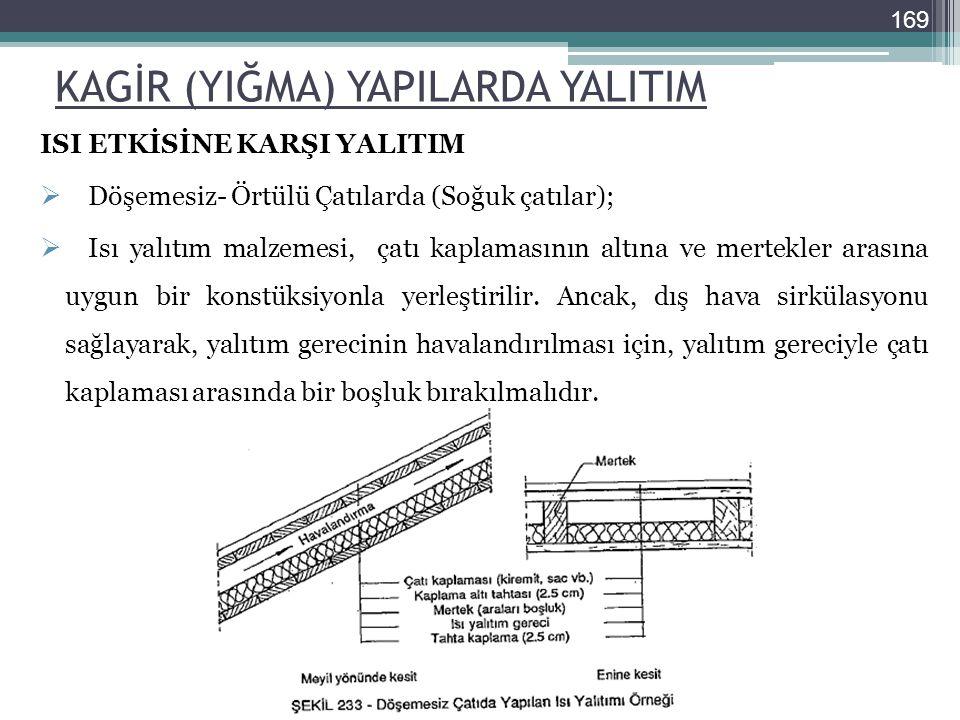 KAGİR (YIĞMA) YAPILARDA YALITIM ISI ETKİSİNE KARŞI YALITIM  Döşemesiz- Örtülü Çatılarda (Soğuk çatılar);  Isı yalıtım malzemesi, çatı kaplamasının a