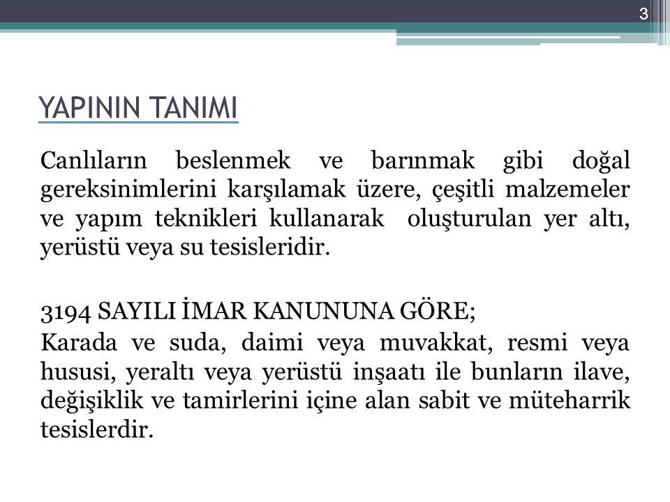 TEMELLER 1.2 SÜREKLİ TEMELLER 124