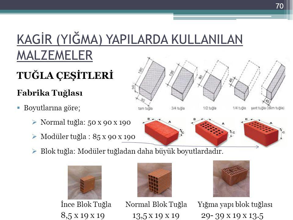 KAGİR (YIĞMA) YAPILARDA KULLANILAN MALZEMELER TUĞLA ÇEŞİTLERİ Fabrika Tuğlası  Boyutlarına göre;  Normal tuğla: 50 x 90 x 190  Modüler tuğla : 85 x