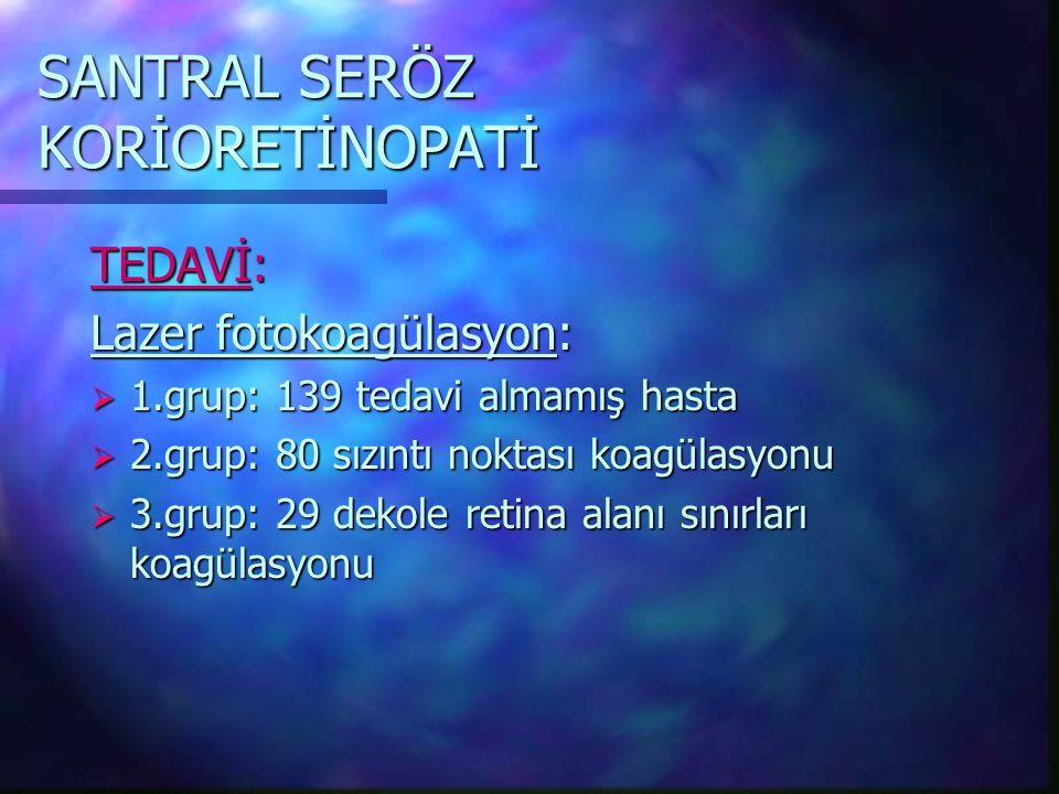SANTRAL SERÖZ KORİORETİNOPATİ TEDAVİ: Lazer fotokoagülasyon:  1.grup: 139 tedavi almamış hasta  2.grup: 80 sızıntı noktası koagülasyonu  3.grup: 29 dekole retina alanı sınırları koagülasyonu