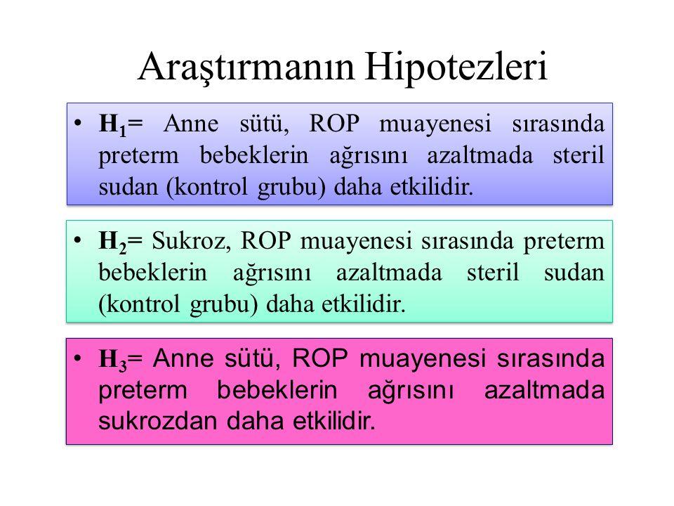 Araştırmanın Hipotezleri • H 3 = Anne sütü, ROP muayenesi sırasında preterm bebeklerin ağrısını azaltmada sukrozdan daha etkilidir. • H 1 = Anne sütü,