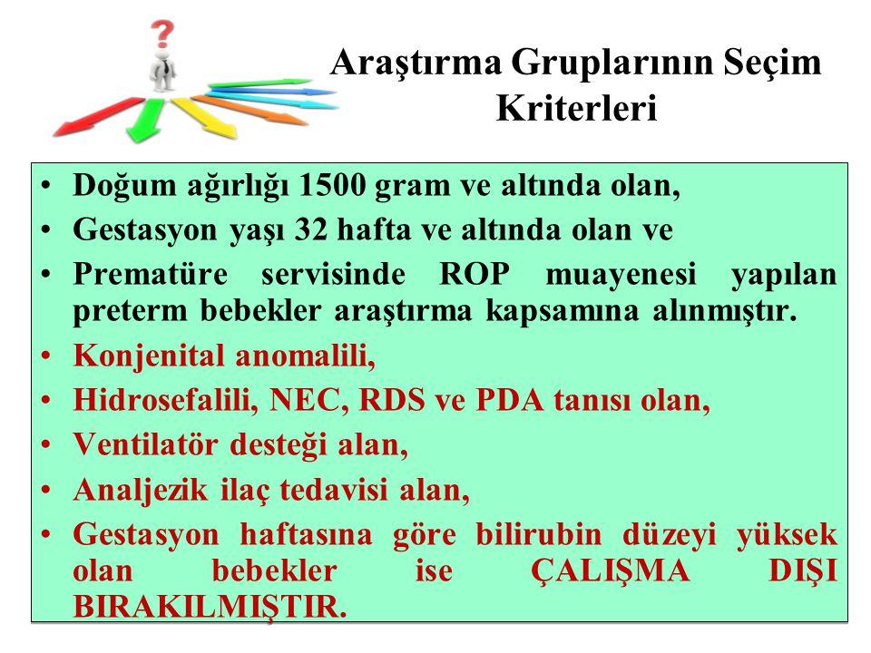 Araştırma Gruplarının Seçim Kriterleri •Doğum ağırlığı 1500 gram ve altında olan, •Gestasyon yaşı 32 hafta ve altında olan ve •Prematüre servisinde RO