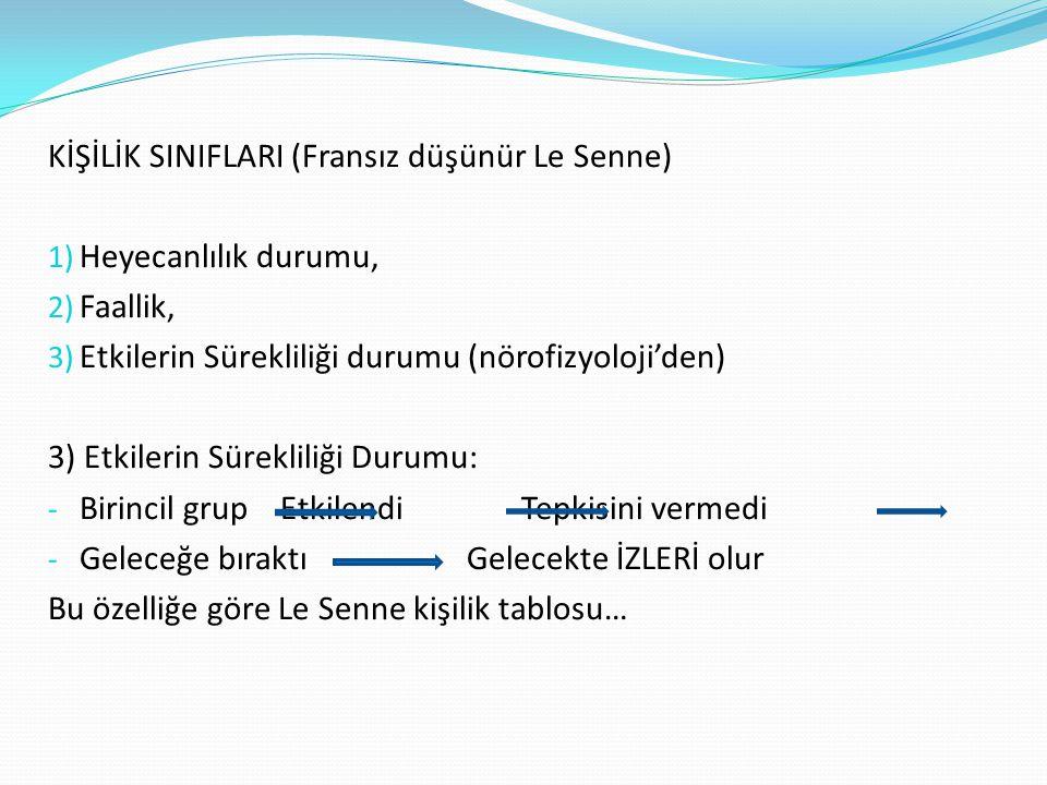KİŞİLİK SINIFLARI (Fransız düşünür Le Senne) 1) Heyecanlılık durumu, 2) Faallik, 3) Etkilerin Sürekliliği durumu (nörofizyoloji'den) 3) Etkilerin Süre