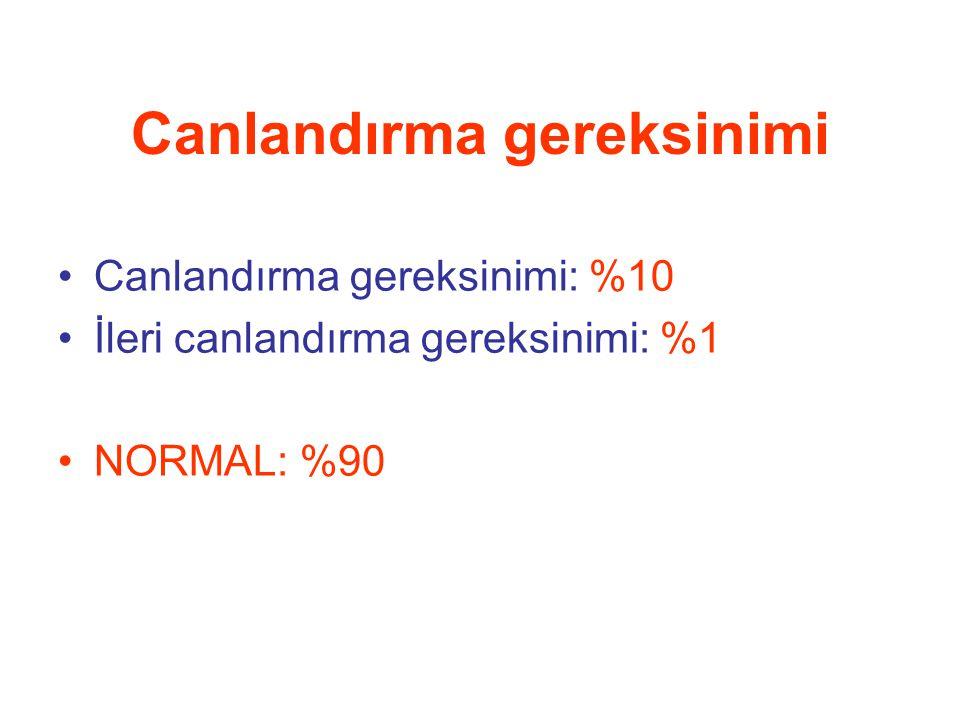 Canlandırma gereksinimi •Canlandırma gereksinimi: %10 •İleri canlandırma gereksinimi: %1 •NORMAL: %90