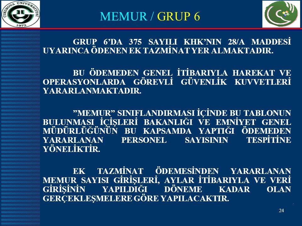 24 MEMUR / GRUP 6 GRUP 6'DA 375 SAYILI KHK'NIN 28/A MADDESİ UYARINCA ÖDENEN EK TAZMİNAT YER ALMAKTADIR.