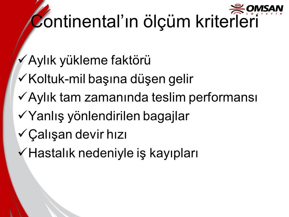 Continental'ın Değişim Stratejisi •120 kişilik uçaklarda 30 kişiyle uçmayı bırak. •İnsanları ve bagajlarını gidecekleri yerlere zamanında götür. •Acık