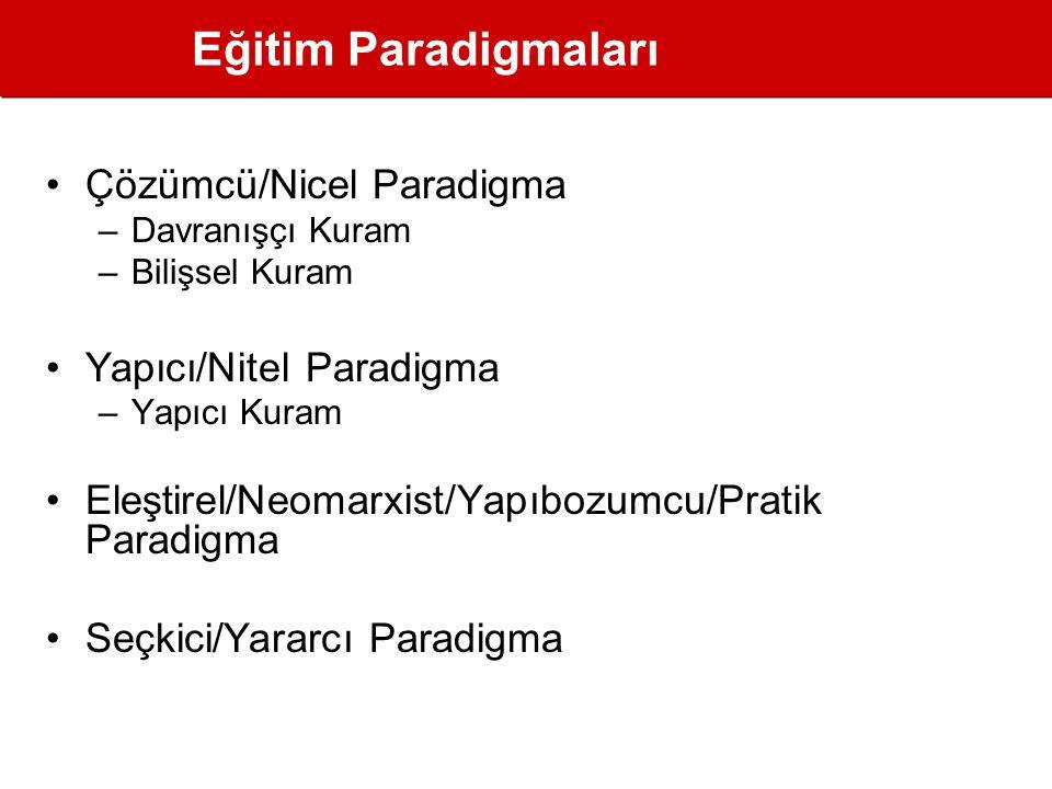 Eğitim Paradigmaları •Çözümcü/Nicel Paradigma –Davranışçı Kuram –Bilişsel Kuram •Yapıcı/Nitel Paradigma –Yapıcı Kuram •Eleştirel/Neomarxist/Yapıbozumcu/Pratik Paradigma •Seçkici/Yararcı Paradigma