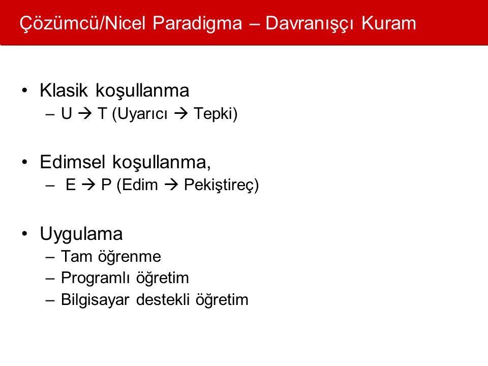 Çözümcü/Nicel Paradigma – Davranışçı Kuram •Klasik koşullanma –U  T (Uyarıcı  Tepki) •Edimsel koşullanma, – E  P (Edim  Pekiştireç) •Uygulama –Tam öğrenme –Programlı öğretim –Bilgisayar destekli öğretim