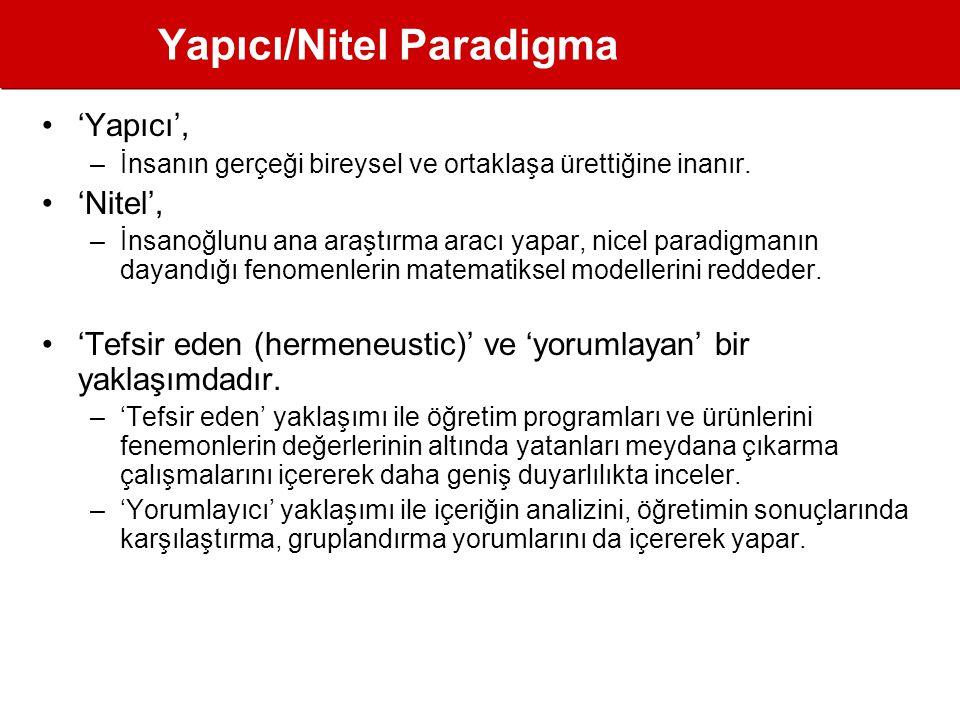 Yapıcı/Nitel Paradigma •'Yapıcı', –İnsanın gerçeği bireysel ve ortaklaşa ürettiğine inanır.