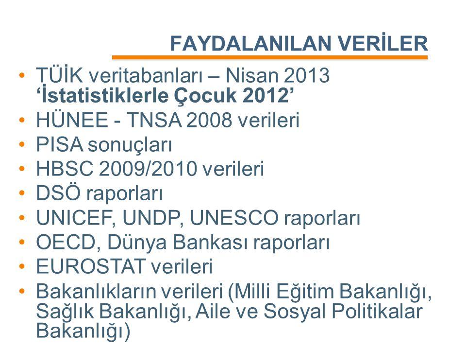 FAYDALANILAN VERİLER •TÜİK veritabanları – Nisan 2013 'İstatistiklerle Çocuk 2012' •HÜNEE - TNSA 2008 verileri •PISA sonuçları •HBSC 2009/2010 veriler