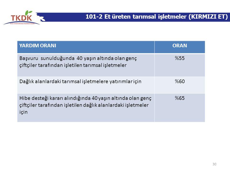 101-2 Et üreten tarımsal işletmeler (KIRMIZI ET) 30 YARDIM ORANIORAN Başvuru sunulduğunda 40 yaşın altında olan genç çiftçiler tarafından işletilen ta