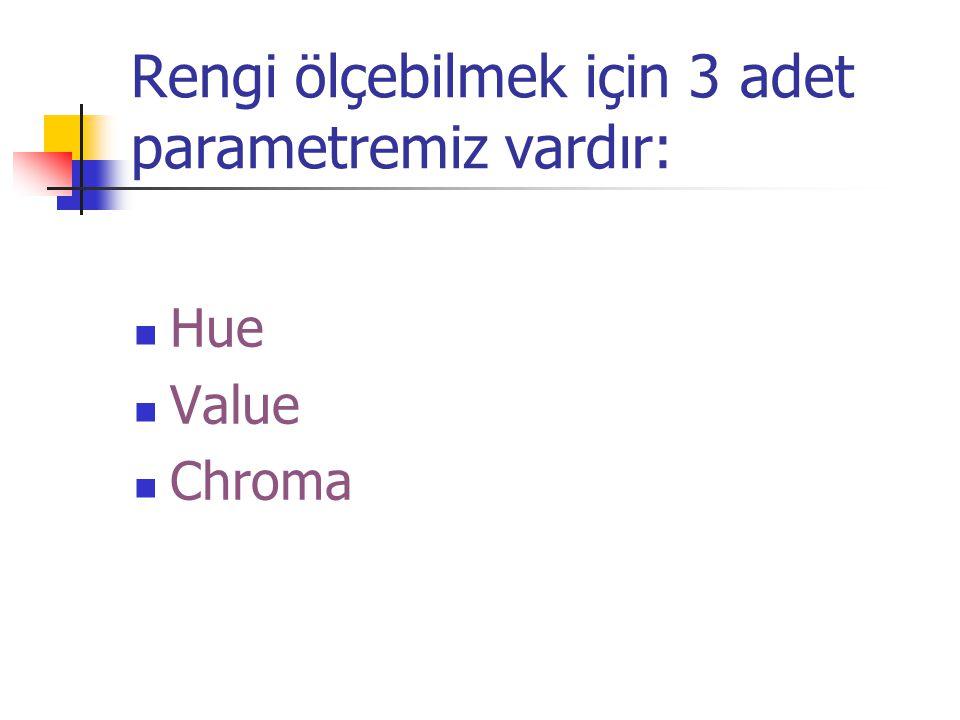 Rengi ölçebilmek için 3 adet parametremiz vardır:  Hue  Value  Chroma
