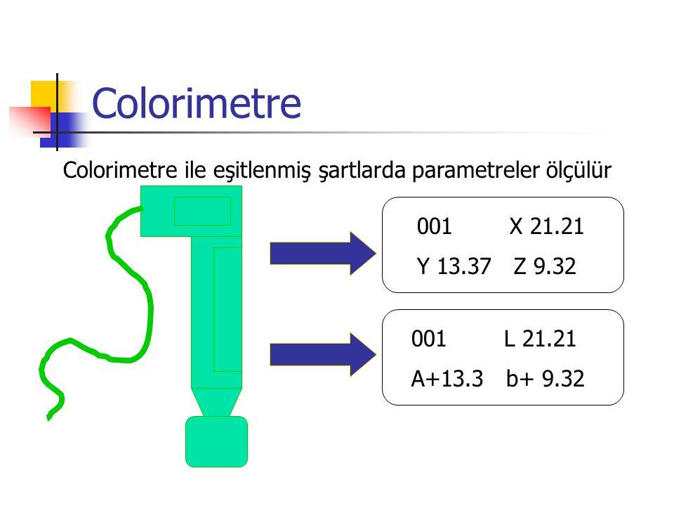 Colorimetre 001 X 21.21 Y 13.37 Z 9.32 001 L 21.21 A+13.3 b+ 9.32 Colorimetre ile eşitlenmiş şartlarda parametreler ölçülür