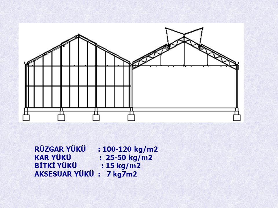 RÜZGAR YÜKÜ : 100-120 kg/m2 KAR YÜKÜ : 25-50 kg/m2 BİTKİ YÜKÜ : 15 kg/m2 AKSESUAR YÜKÜ : 7 kg7m2