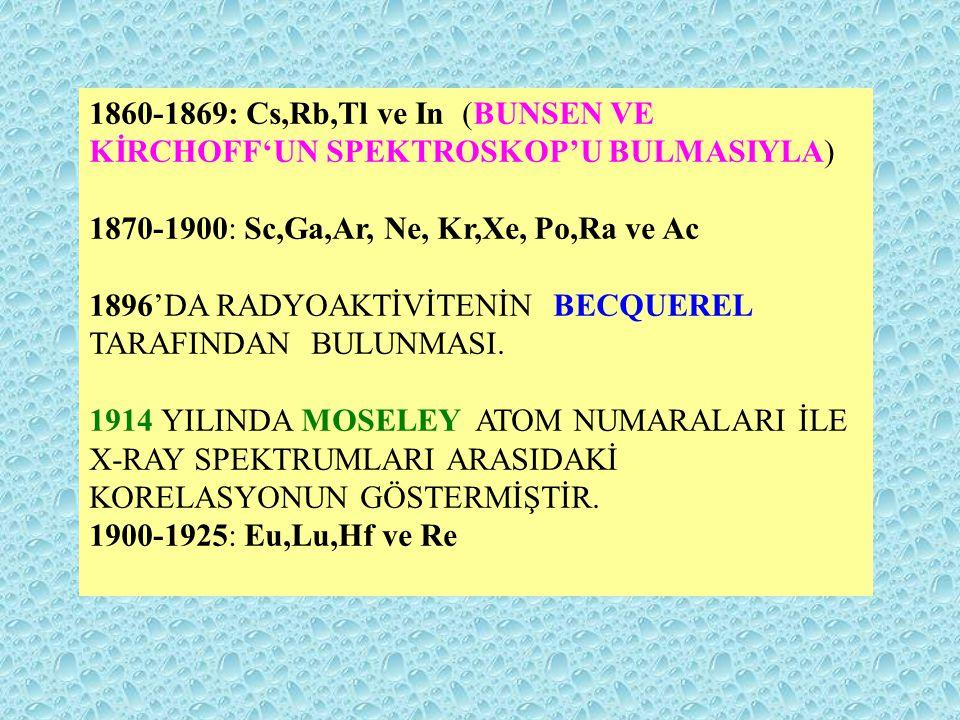 1860-1869: Cs,Rb,Tl ve In (BUNSEN VE KİRCHOFF'UN SPEKTROSKOP'U BULMASIYLA) 1870-1900: Sc,Ga,Ar, Ne, Kr,Xe, Po,Ra ve Ac 1896'DA RADYOAKTİVİTENİN BECQUE