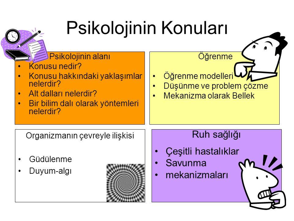 Psikolojinin Konuları Psikolojinin alanı •Konusu nedir.